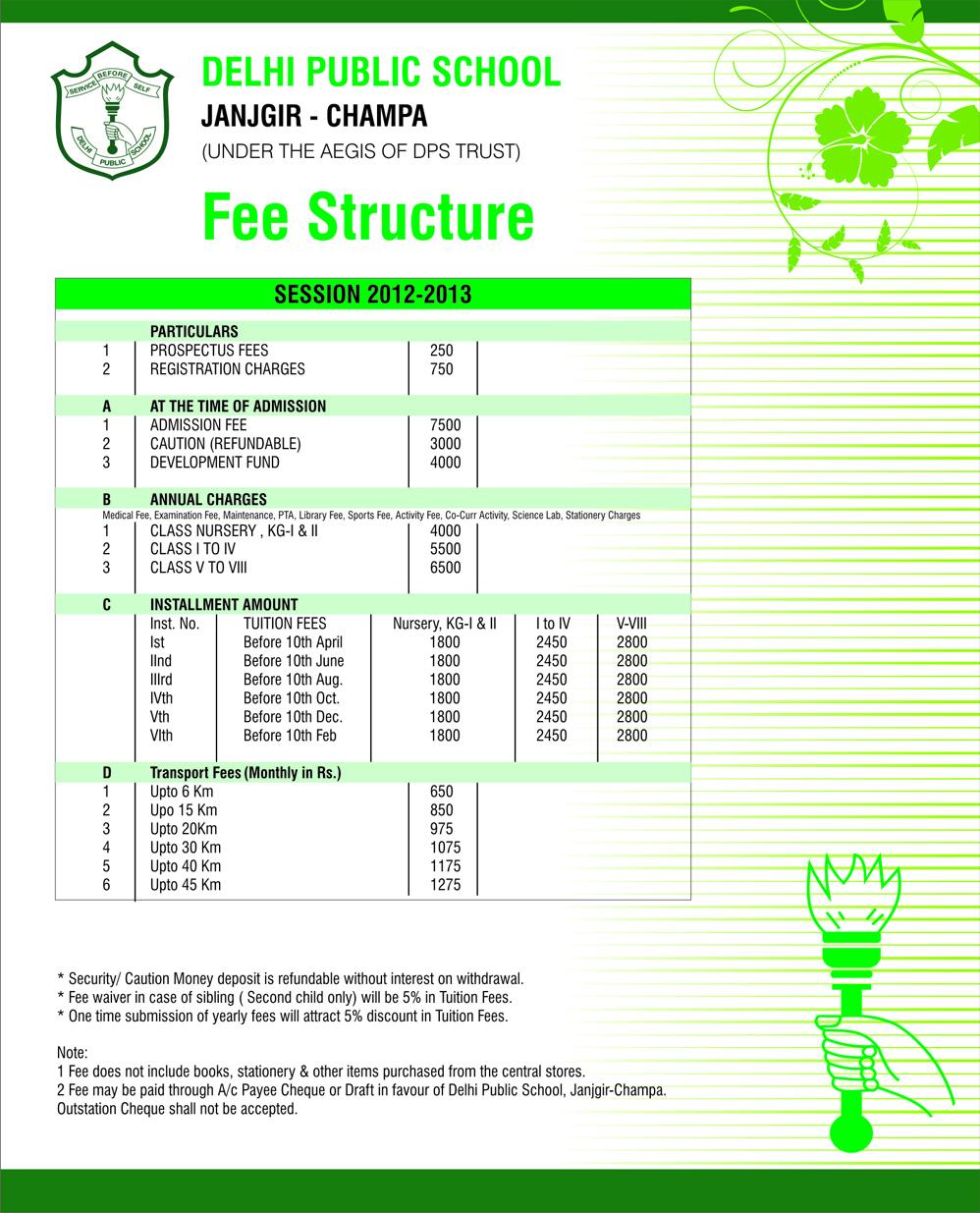 delhi public school puram fees