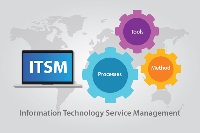 best itsm tools