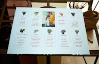 Seating plan abalorica boda