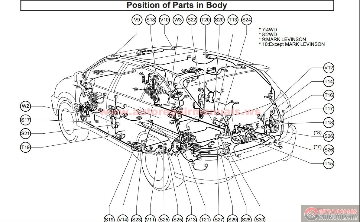 Free Auto Repair Manual : Lexus RX400H 2006 Service Manual