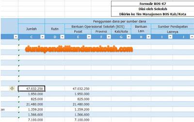 Unduh 2 Jenis RKAS SD/ SMP Format Excel Dana BOS Tahun 2018