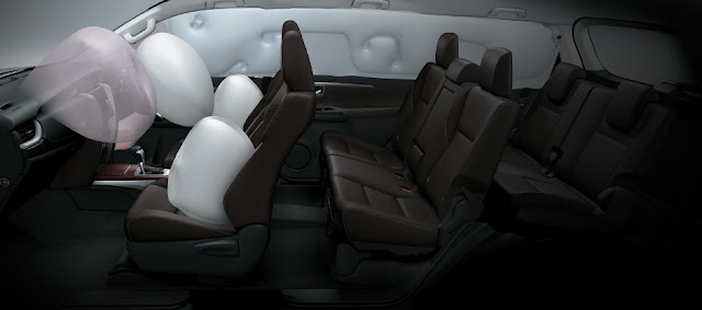 Airbags New Toyota Fortuner