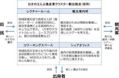 https://www.ricoh.co.jp/sales/news/2017/0823_1.html