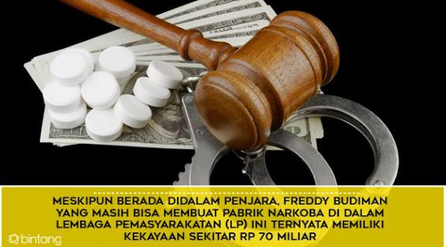 Selalu Lolos dari Hukuman Mati, Ini 6 Fakta Heboh Freddy Budiman Si Raja Narkoba