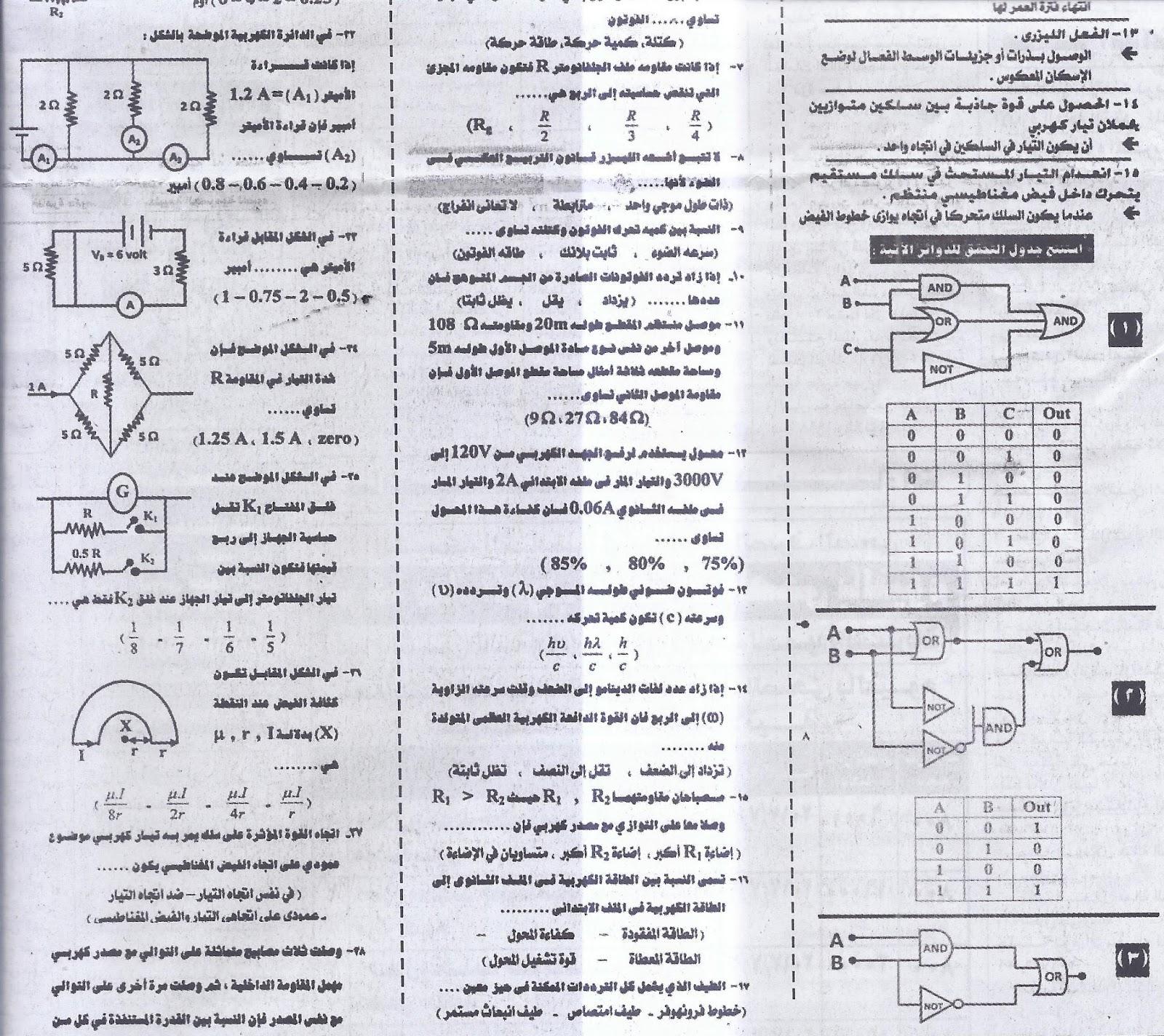 بنك توقعات الفيزياء.. لثالثة ثانوي - ملحق الجمهورية الجزء الاول 10