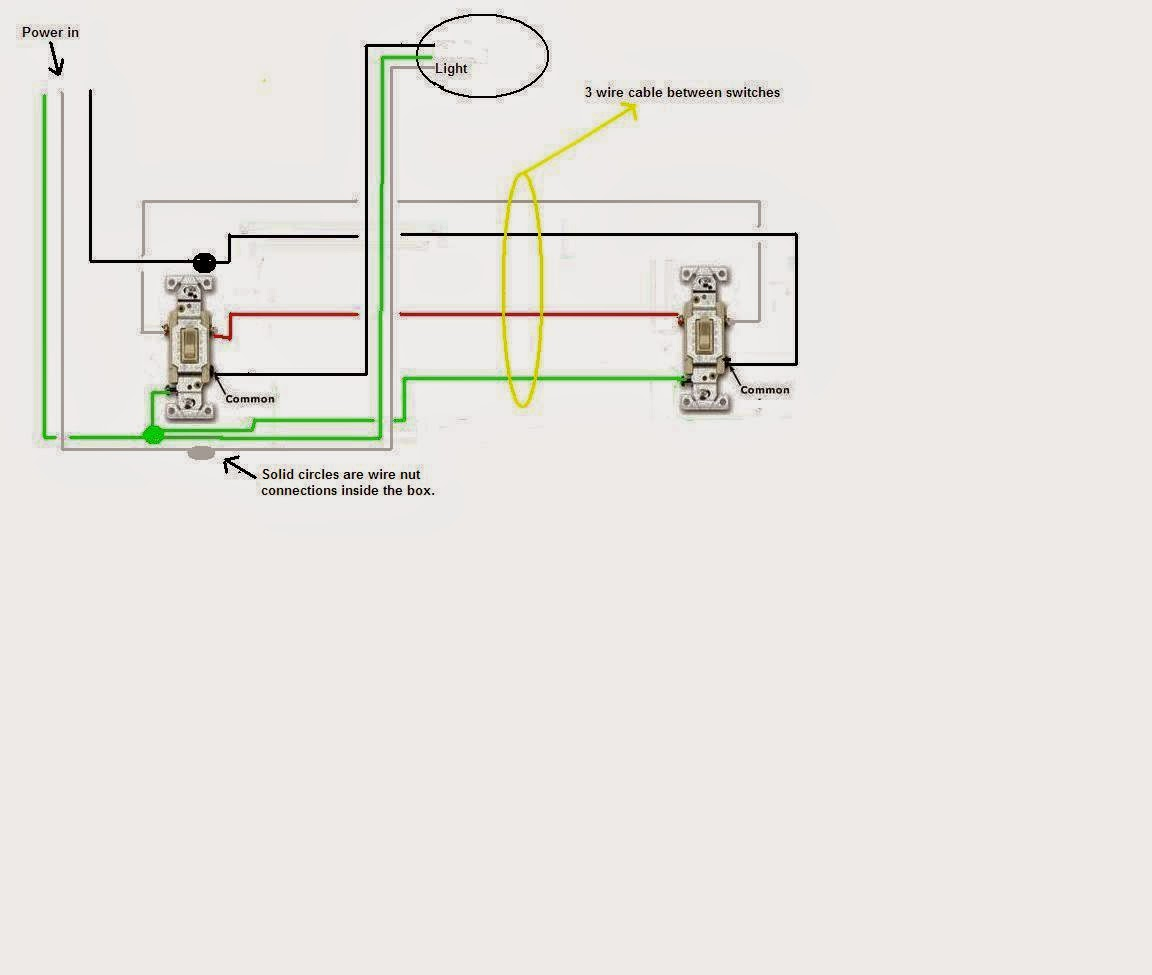 have one light on two 3 way switches. adding recessed lights.