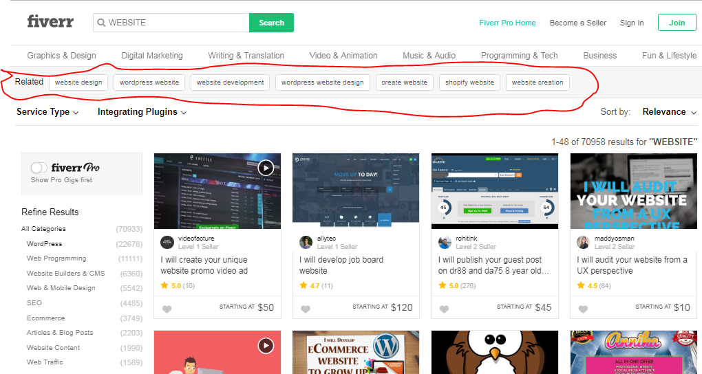 How to rank fiverr gig on first page - Fiverr Top Sellers