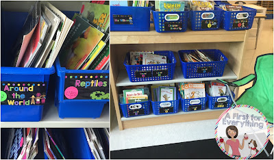 """How to Teach Students to Self Select Books at their """"just right"""" Reading Levels."""