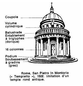 rome-san-pietro-in-montorio-tempietto-temple-rond-antique.jpg