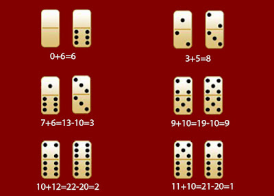 Poker Ceme 99 Online
