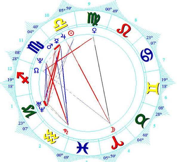 Chantel Jeffries birth horoscope