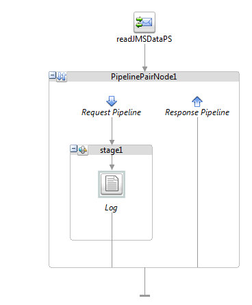 JMS Message Selector Proxy Message Flow
