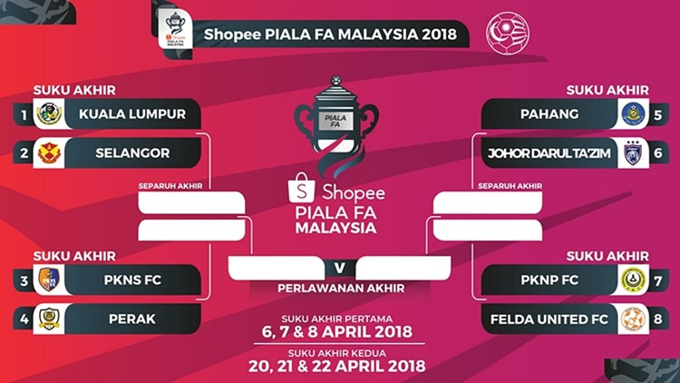 undian piala FA 2018 malaysia