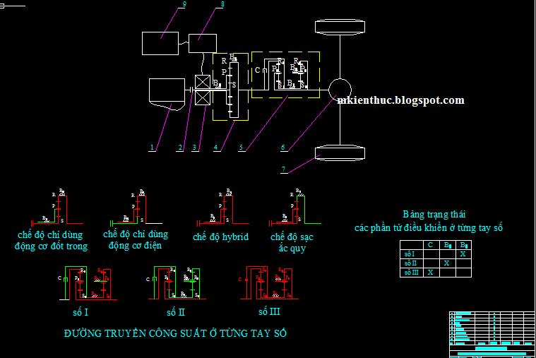 Bản vẽ đồ án hệ thống truyền lực cho xe hybrid: