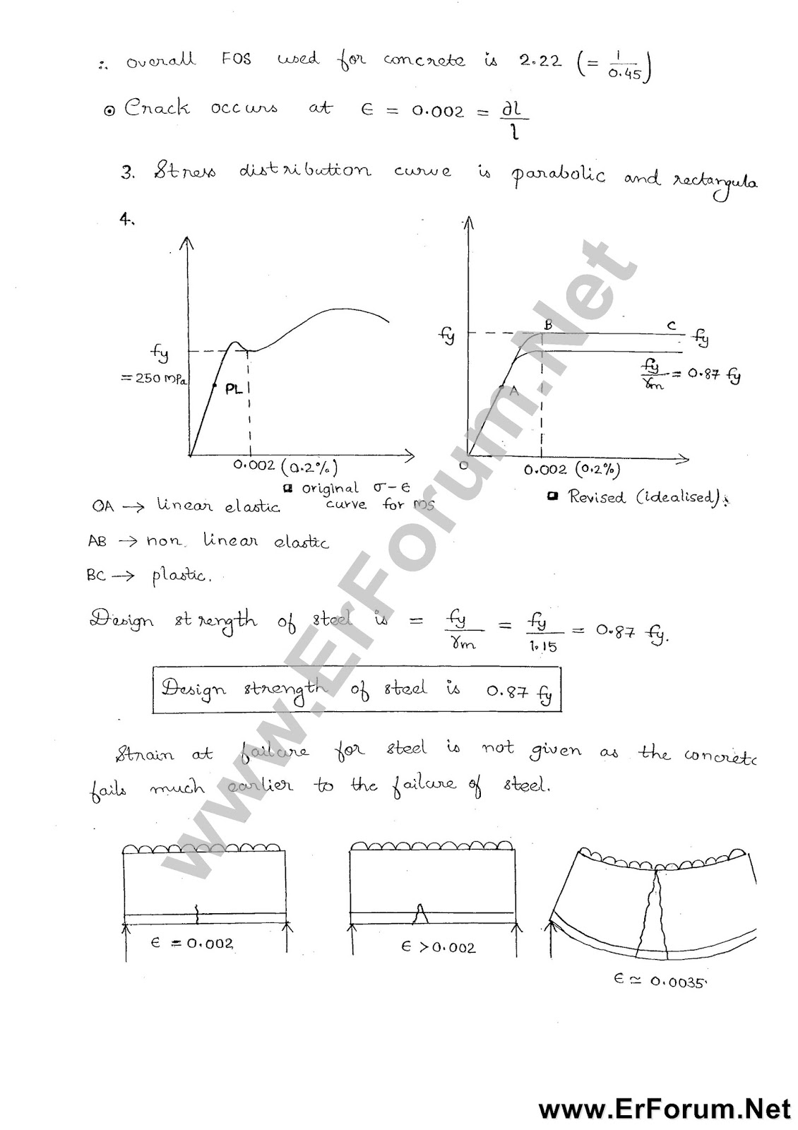 RCC-Notes-3