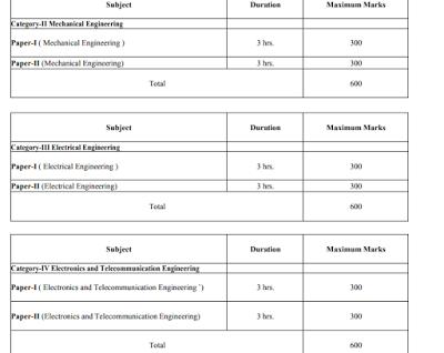 Union PSC ISE Exam Pattern 4