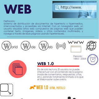 Infografía - WEB