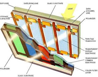perbedaan monitor lcd dan led,perbedaan lcd dan led fisika,perbedaan lcd dan led laptop,perbedaan tv lcd dan led,perbedaan lcd dan led secara teknis,perbedaan lcd dan led tv samsung,