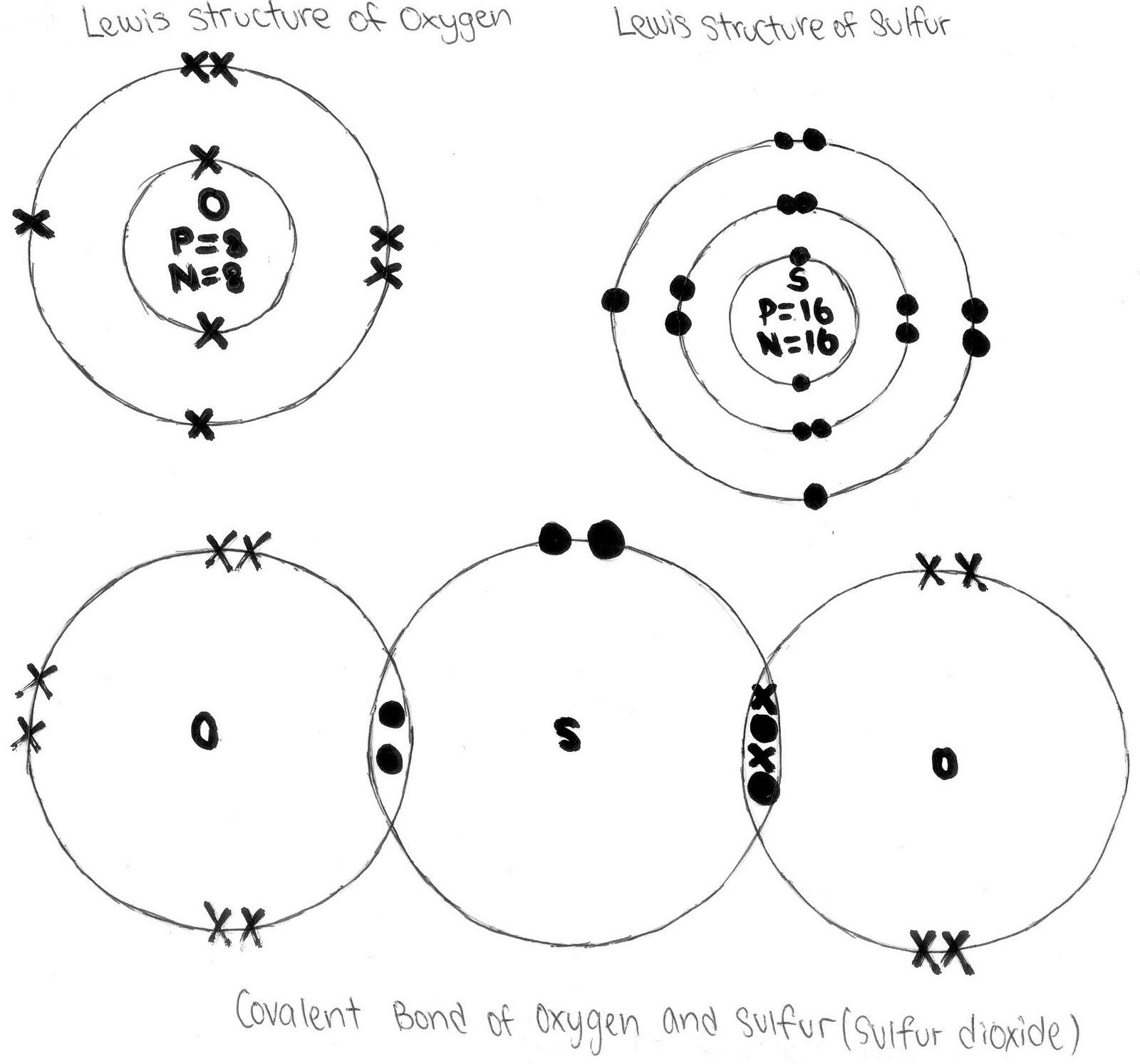 medium resolution of co lewi dot