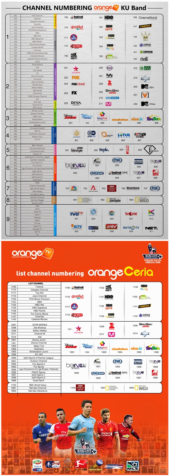 Channel List orangeTV