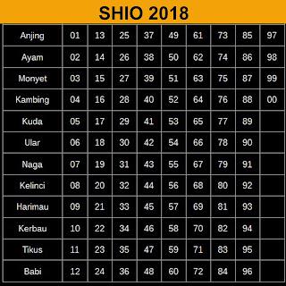shio 2018 togel online klik4a