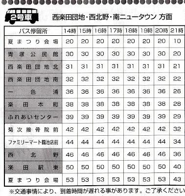 2号車 シャトルバス時刻表
