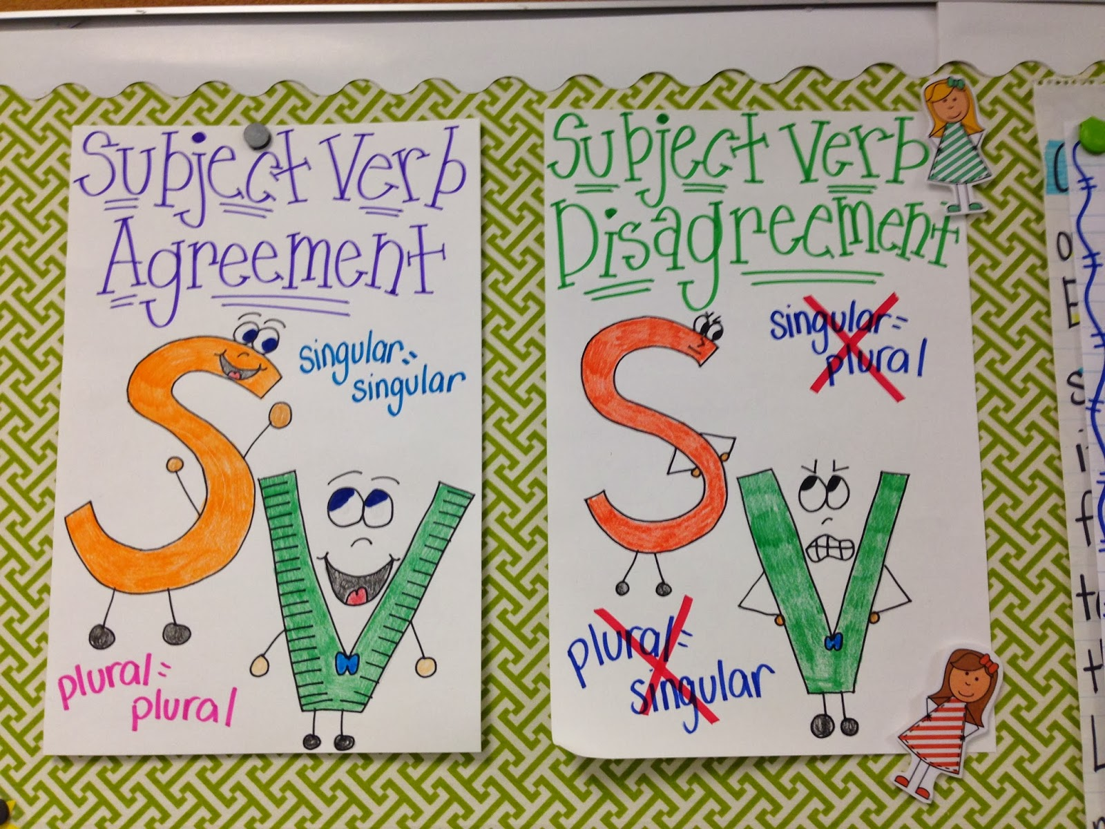Life In First Grade Classroom Happenings