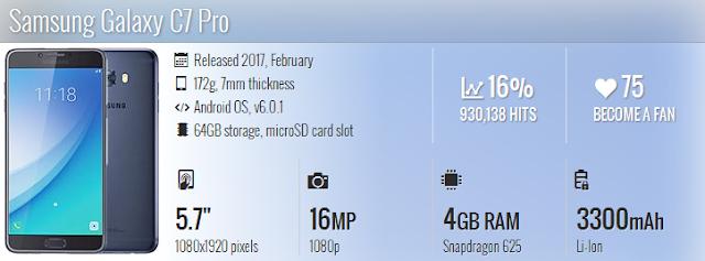 Spesifikasi Handphone Samsung Galaxy C7 Pro