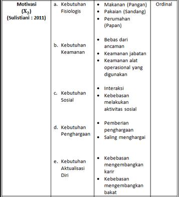 Contoh Definisi Operasional Skripsi Ide Judul Skripsi Universitas