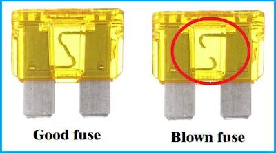 Hasil gambar untuk fuse atau sekring motor putus