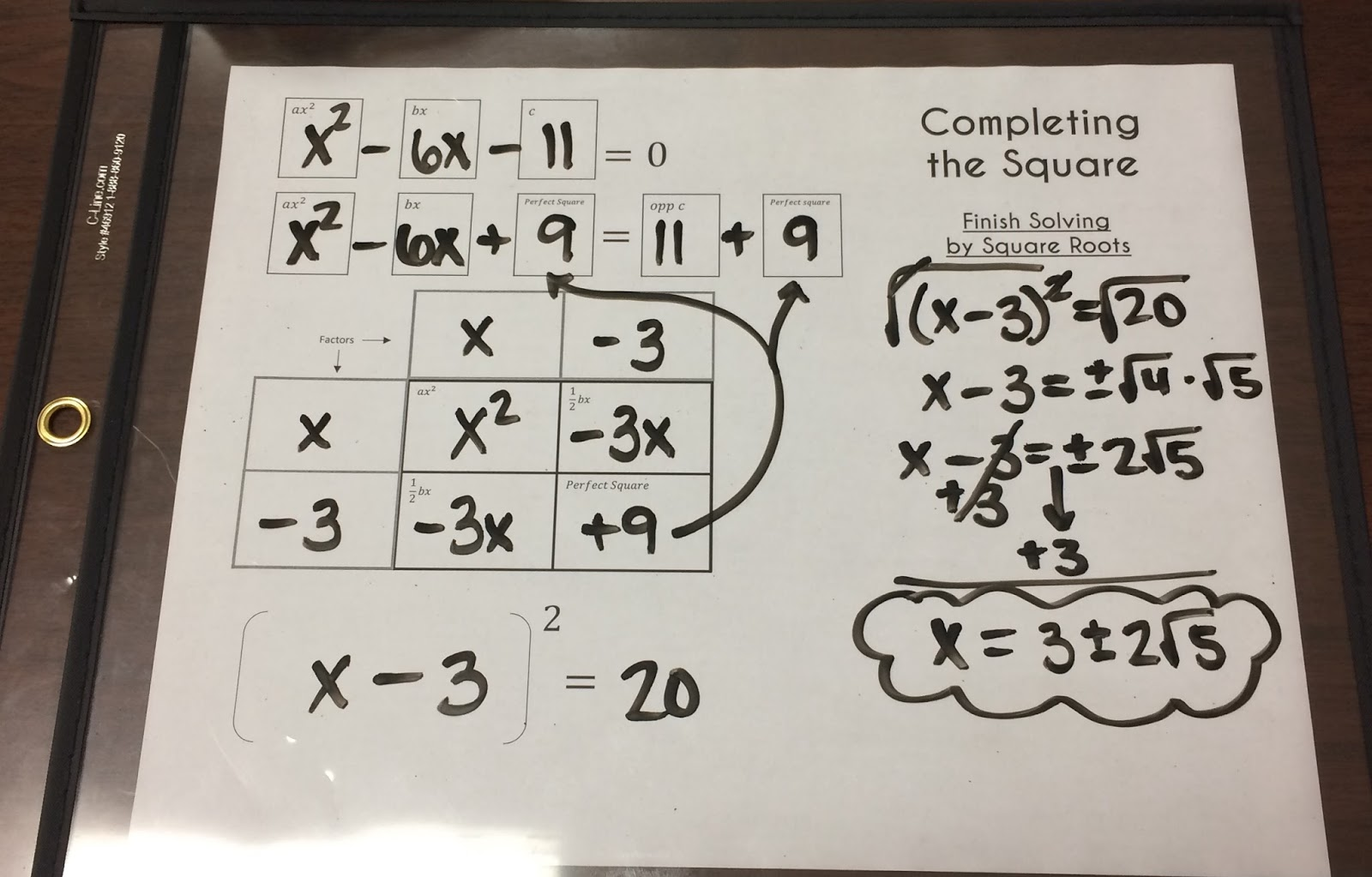 Radical 4 Math Completing The Square Dry Erase Templates