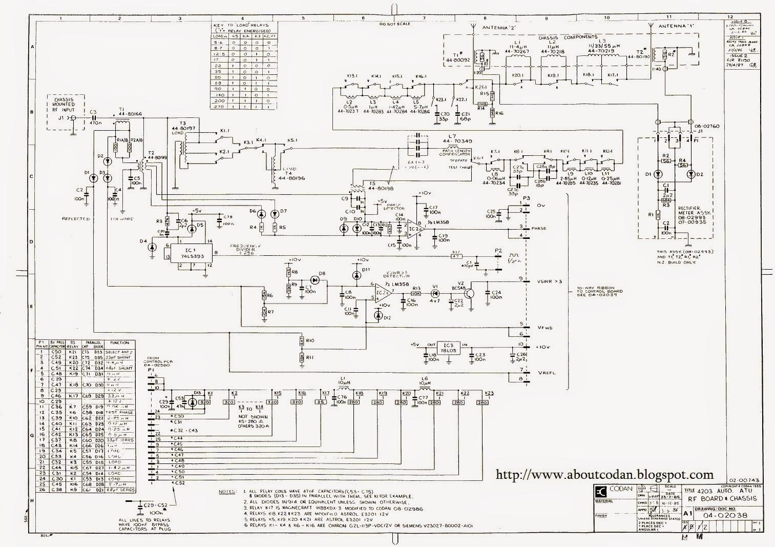 Everything about CODAN: Codan X2 (9105) Power Amplifier