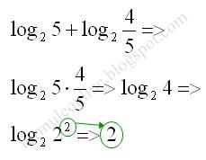 logarithm sum example