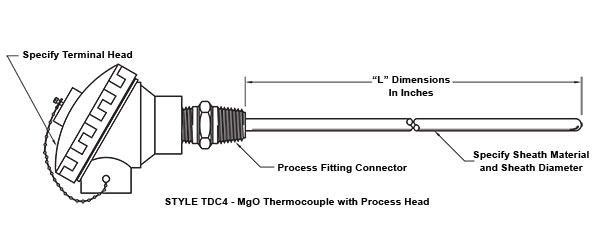 Jenis jenis tipe termokopel thermocouple power bagian bagian thernocouple ccuart Image collections