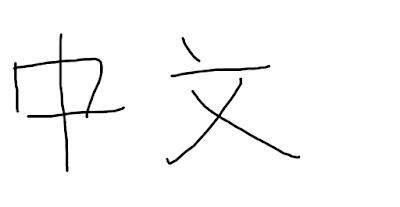 Singkatan Bahasa Mandarin
