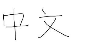 Singkatan Dalam Bahasa Mandarin (Bisnis)