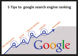 5 Tips to  google search engine ranking