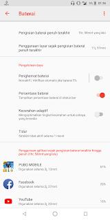 Review Pemakaian Gaming, Camera, Baterai Di Asus Zenfone Max Pro M1