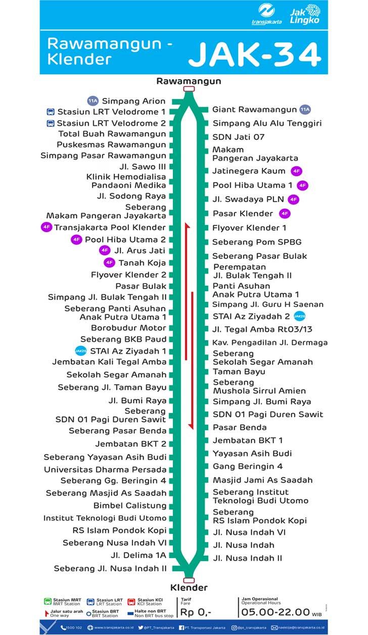 peta rute transjakarta rawamangun klender