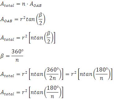 Área-total-de-un-polígono-circunscrito-en-una-circunferencia