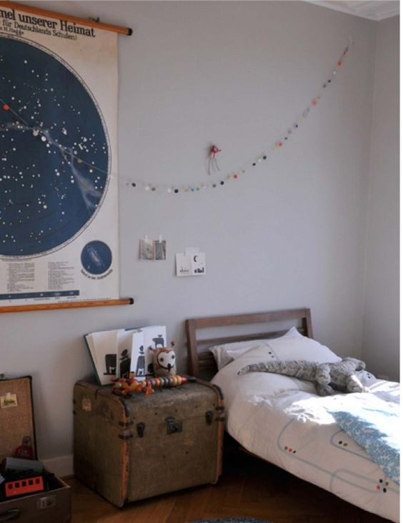 Star chart for the wall