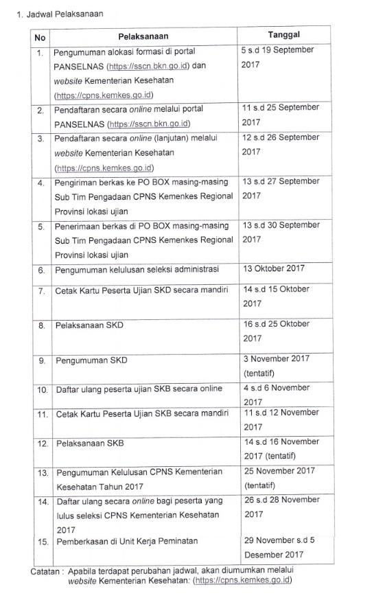 Jadwal seleksi CPNS Kementerian Kesehatan