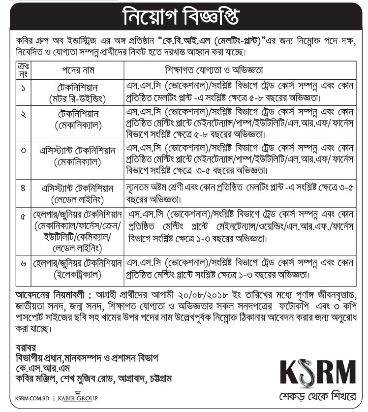 KBIL (Melting-plant) Job Circular 2018