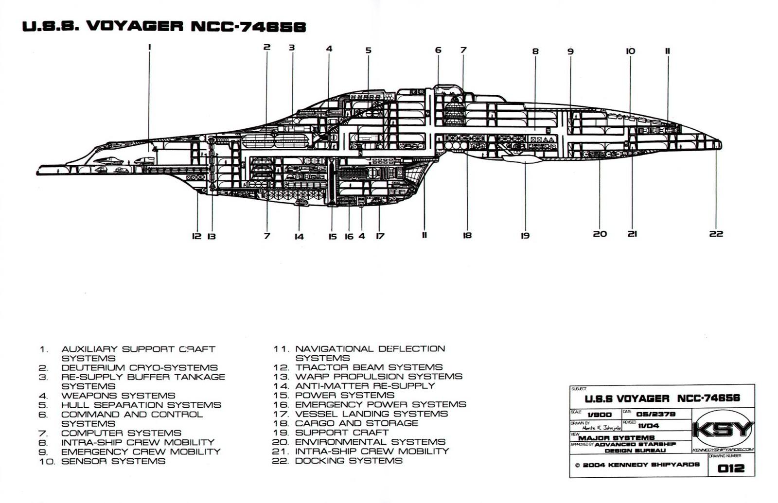 Nerdovore Star Trek Maps