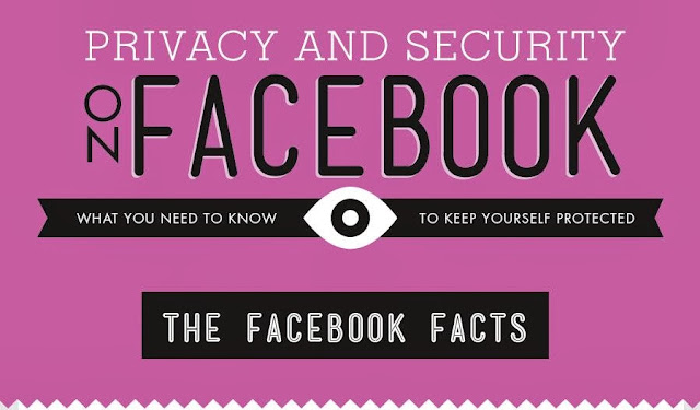 How to Protect Yourself on Facebook [Infographic]