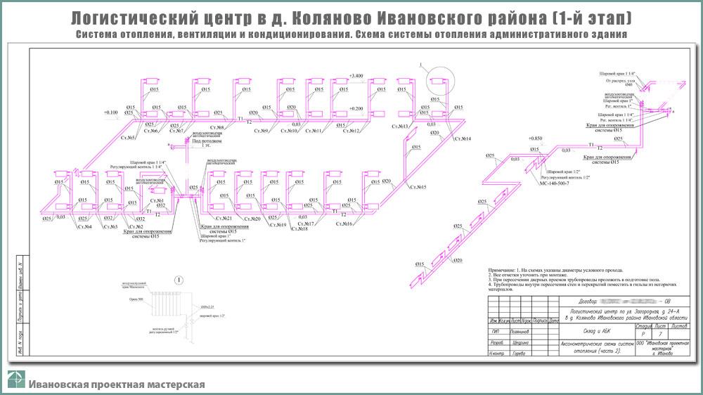 Проект логистического центра в пригороде г. Иваново - д. Коляново - Система отопления, вентиляции и кондиционирования - Схемы отопления