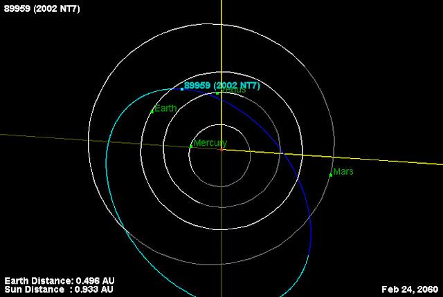 máxima aproximação do asteroide 2002 NT7 em 2060