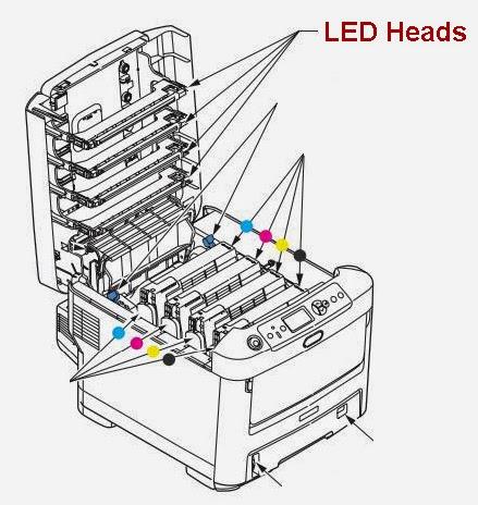 Toner-Spot: Okidata C710N, C710DN, and C710DTN LED Heads