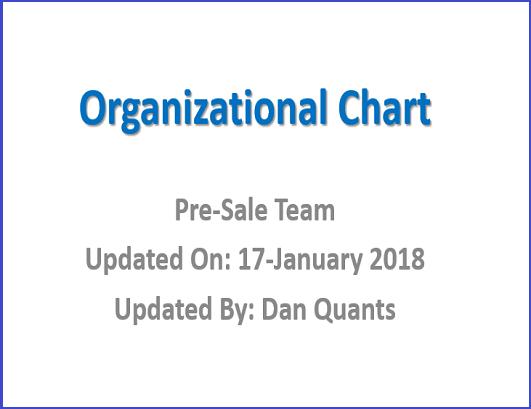 Organization Chart PPT