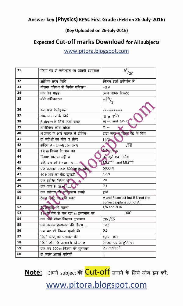 RPSC First Grade Physics Answer Key -2  -  2016